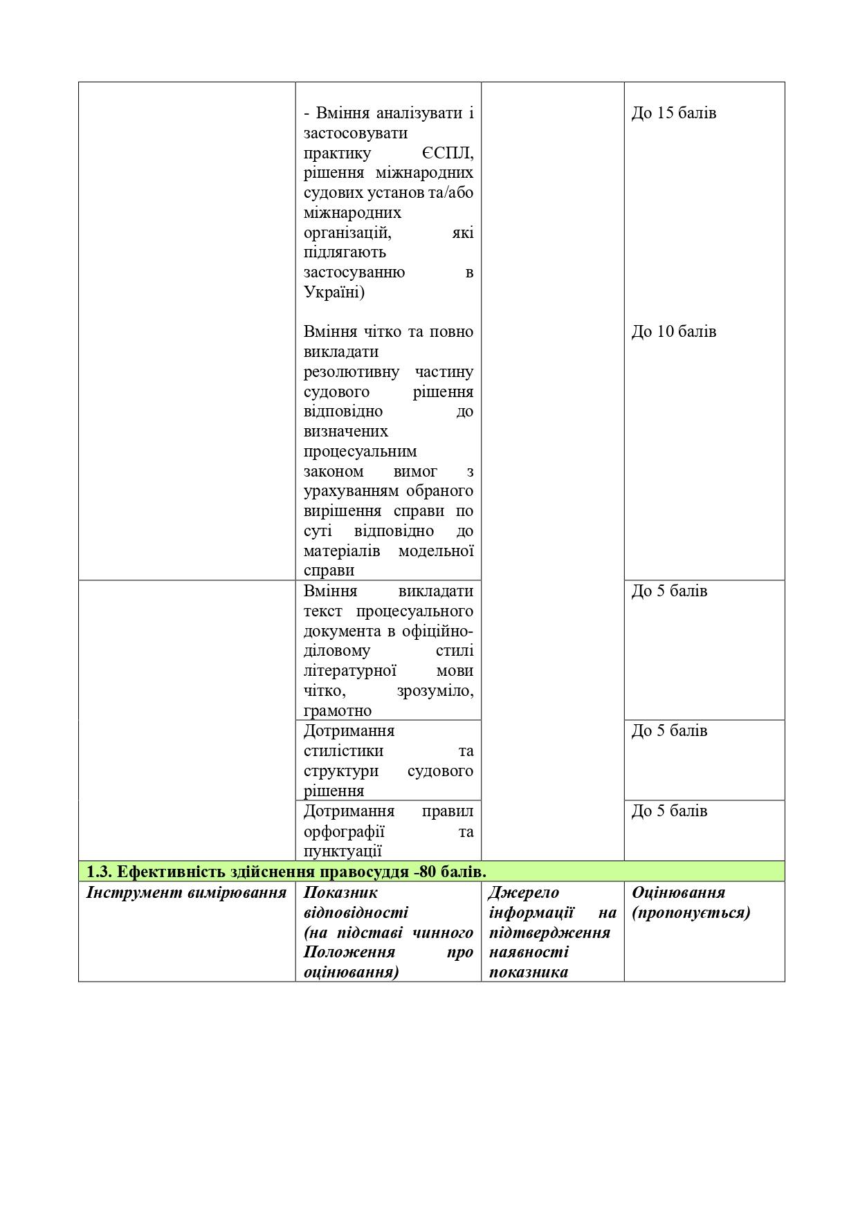 Висновок-АРССУ-щодо-№ 3534-21.07.2020_page-0007