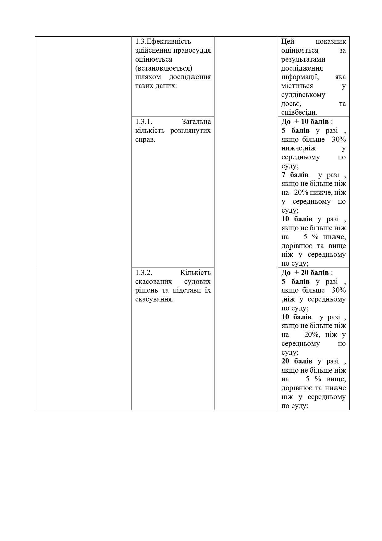 Висновок-АРССУ-щодо-№ 3534-21.07.2020_page-0008