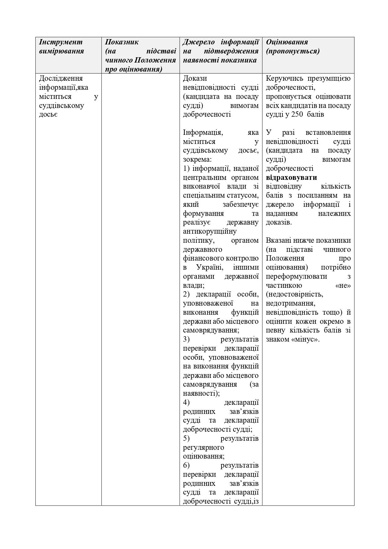 Висновок-АРССУ-щодо-№ 3534-21.07.2020_page-0015