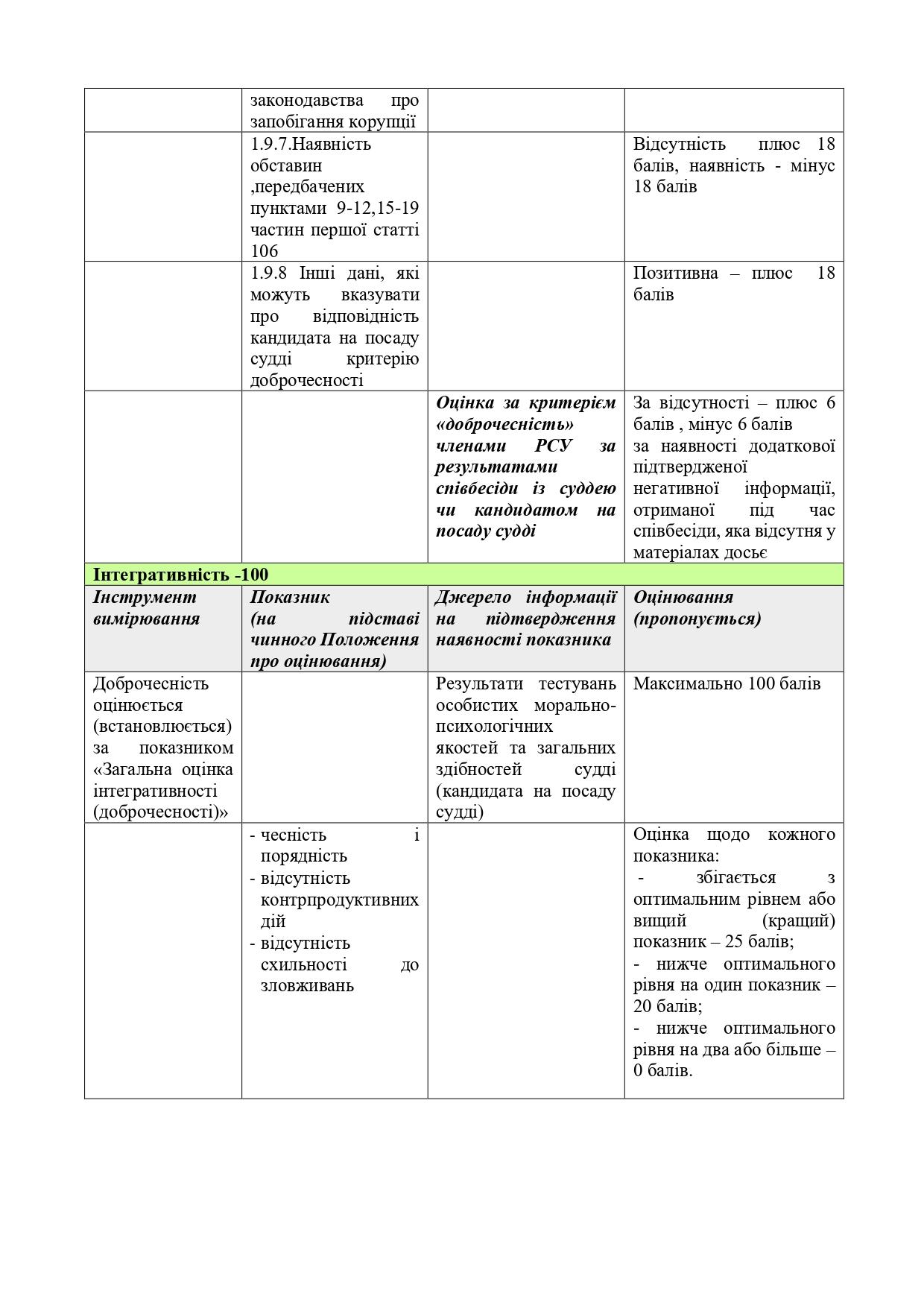 Висновок-АРССУ-щодо-№ 3534-21.07.2020_page-0017