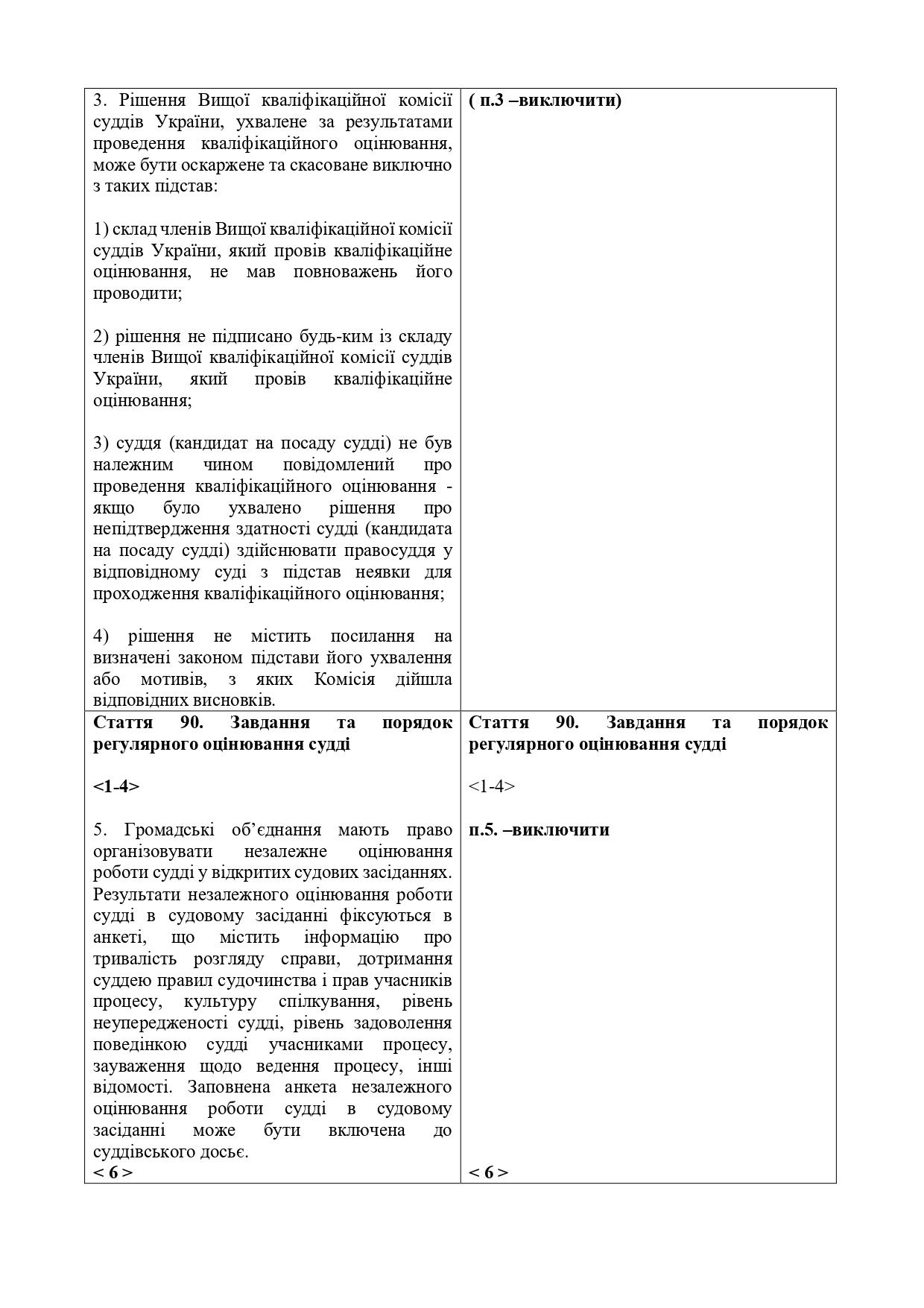Висновок-АРССУ-щодо-№ 3534-21.07.2020_page-0020