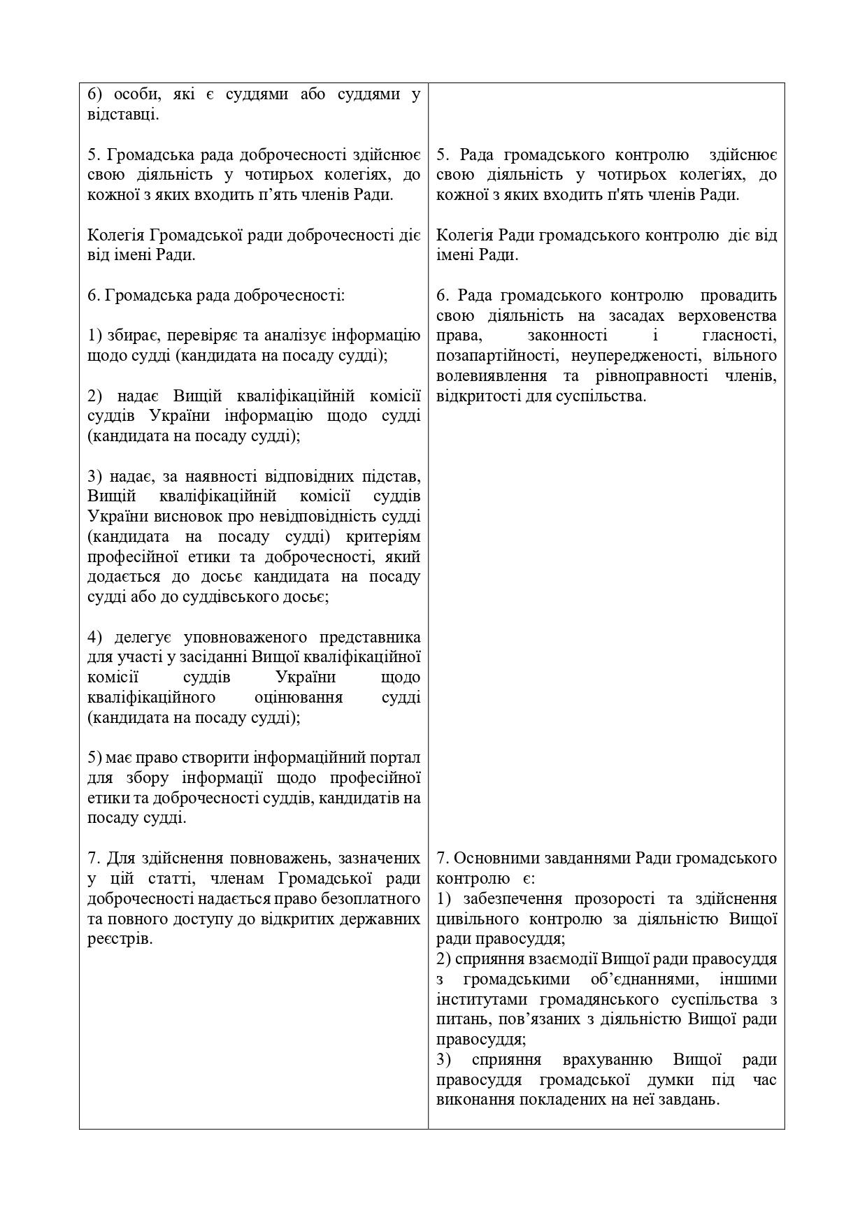 Висновок-АРССУ-щодо-№ 3534-21.07.2020_page-0022