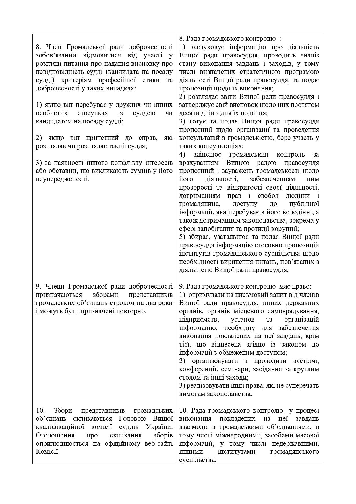 Висновок-АРССУ-щодо-№ 3534-21.07.2020_page-0023