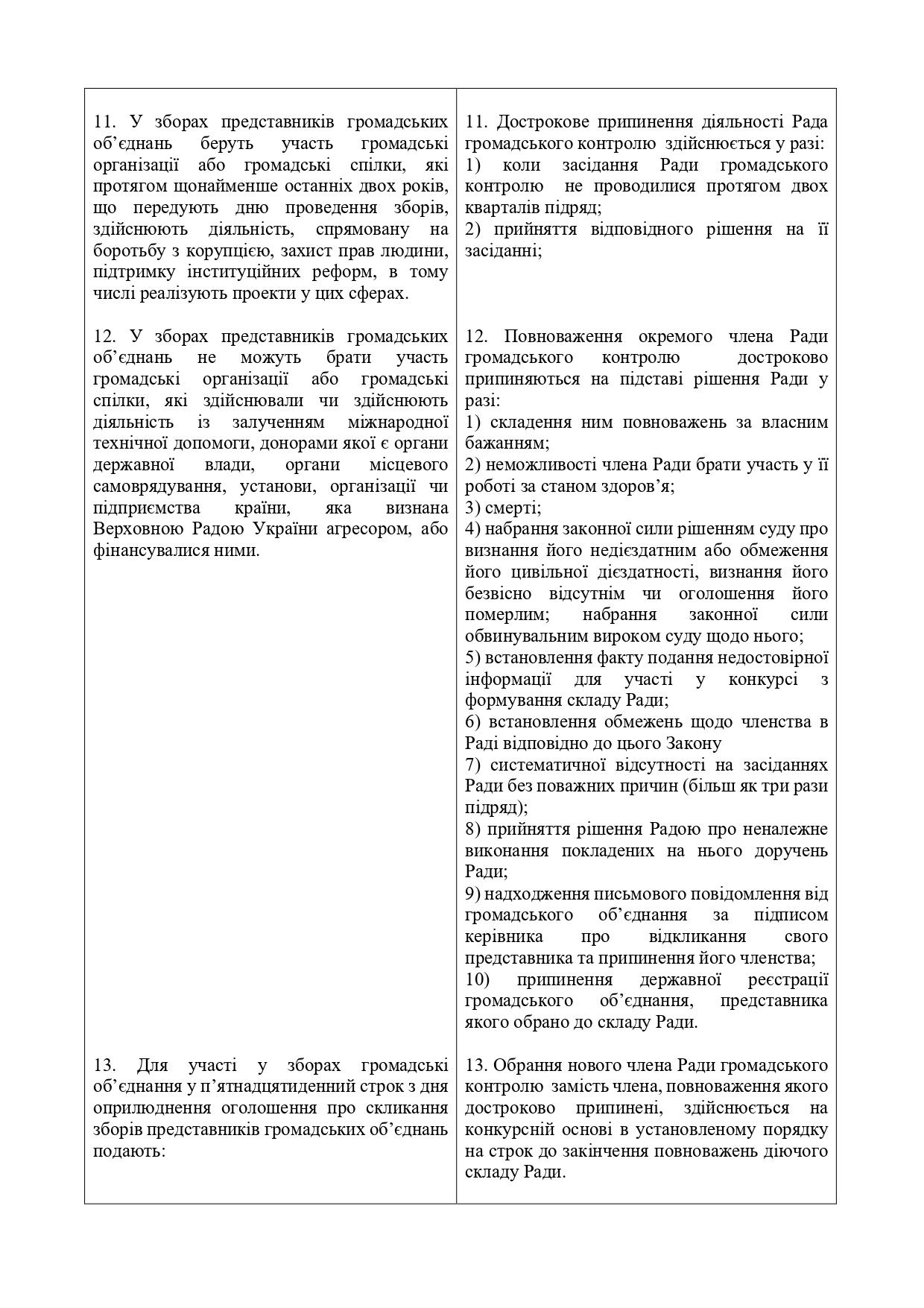 Висновок-АРССУ-щодо-№ 3534-21.07.2020_page-0024
