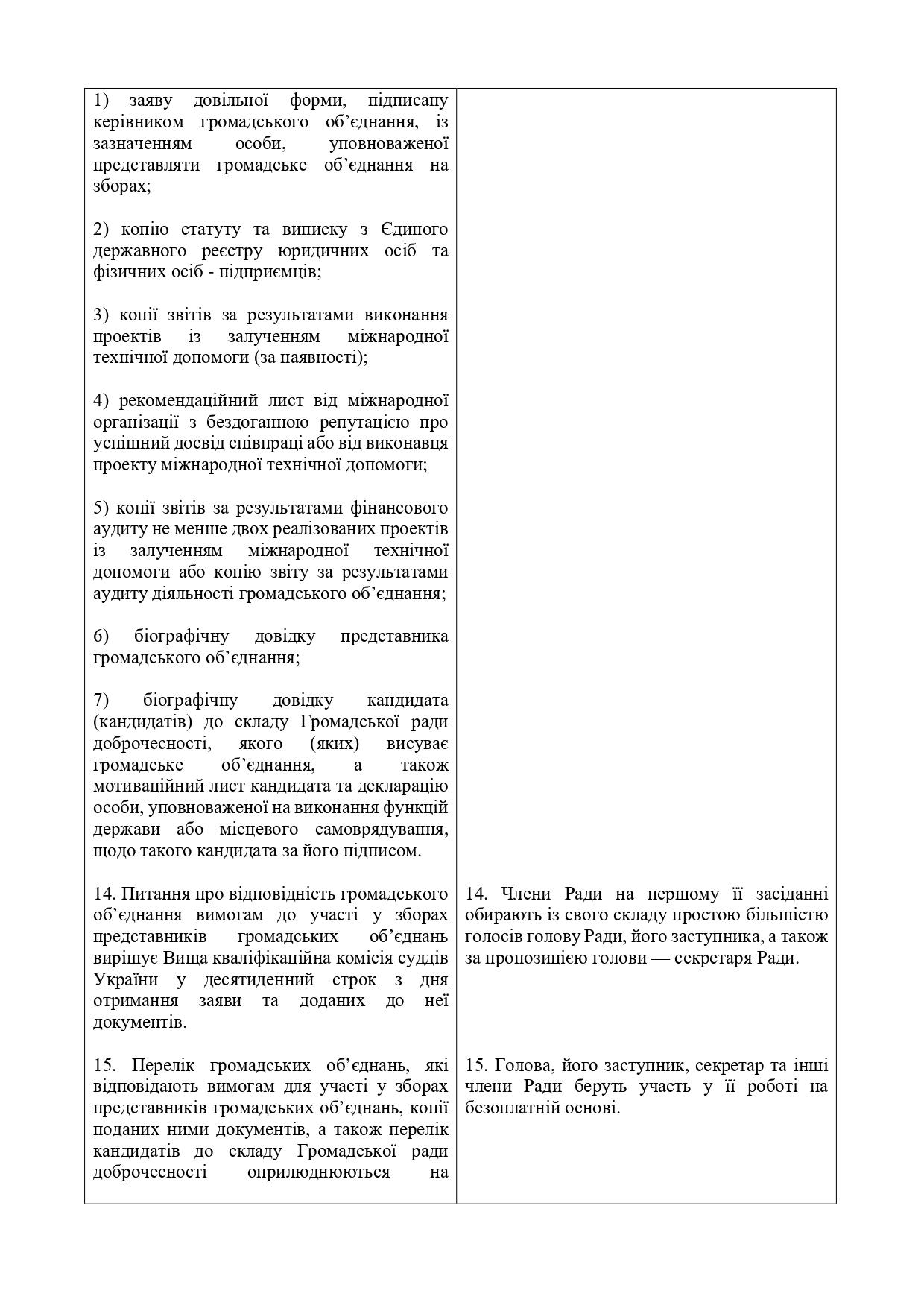 Висновок-АРССУ-щодо-№ 3534-21.07.2020_page-0025