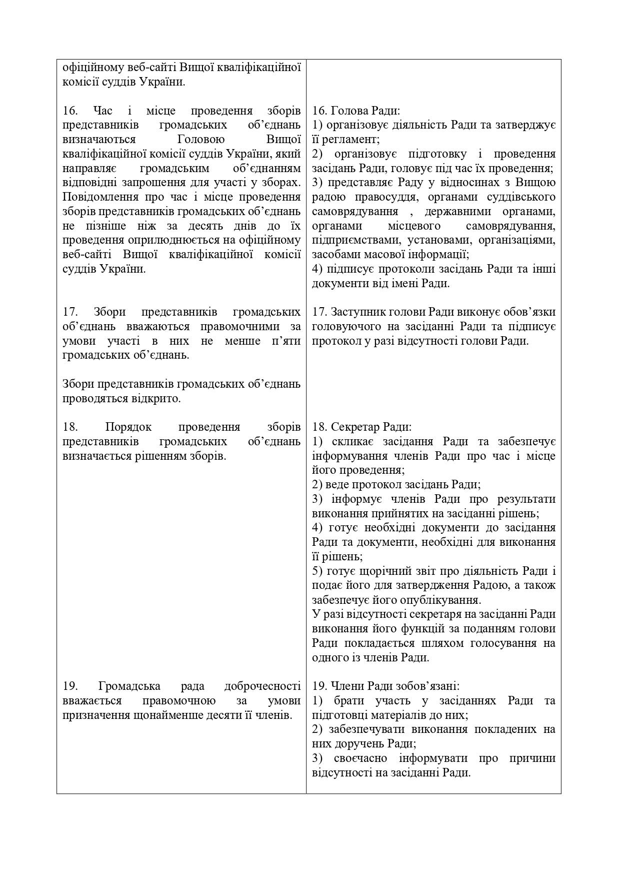 Висновок-АРССУ-щодо-№ 3534-21.07.2020_page-0026