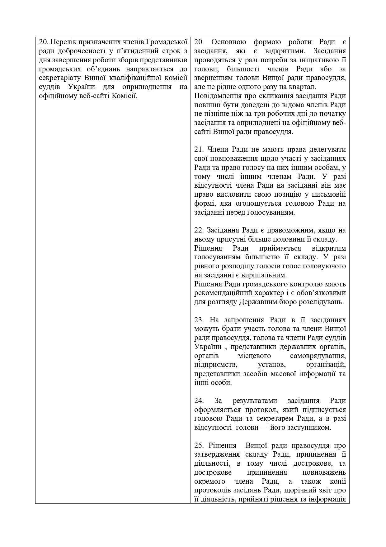 Висновок-АРССУ-щодо-№ 3534-21.07.2020_page-0027