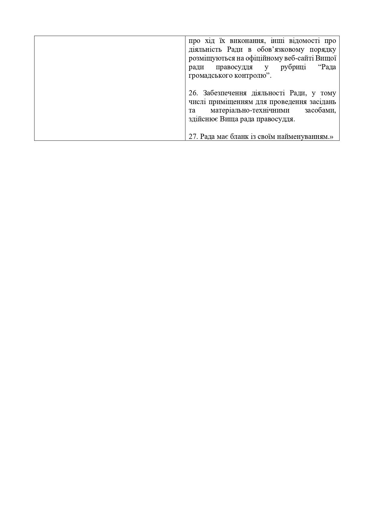 Висновок-АРССУ-щодо-№ 3534-21.07.2020_page-0028