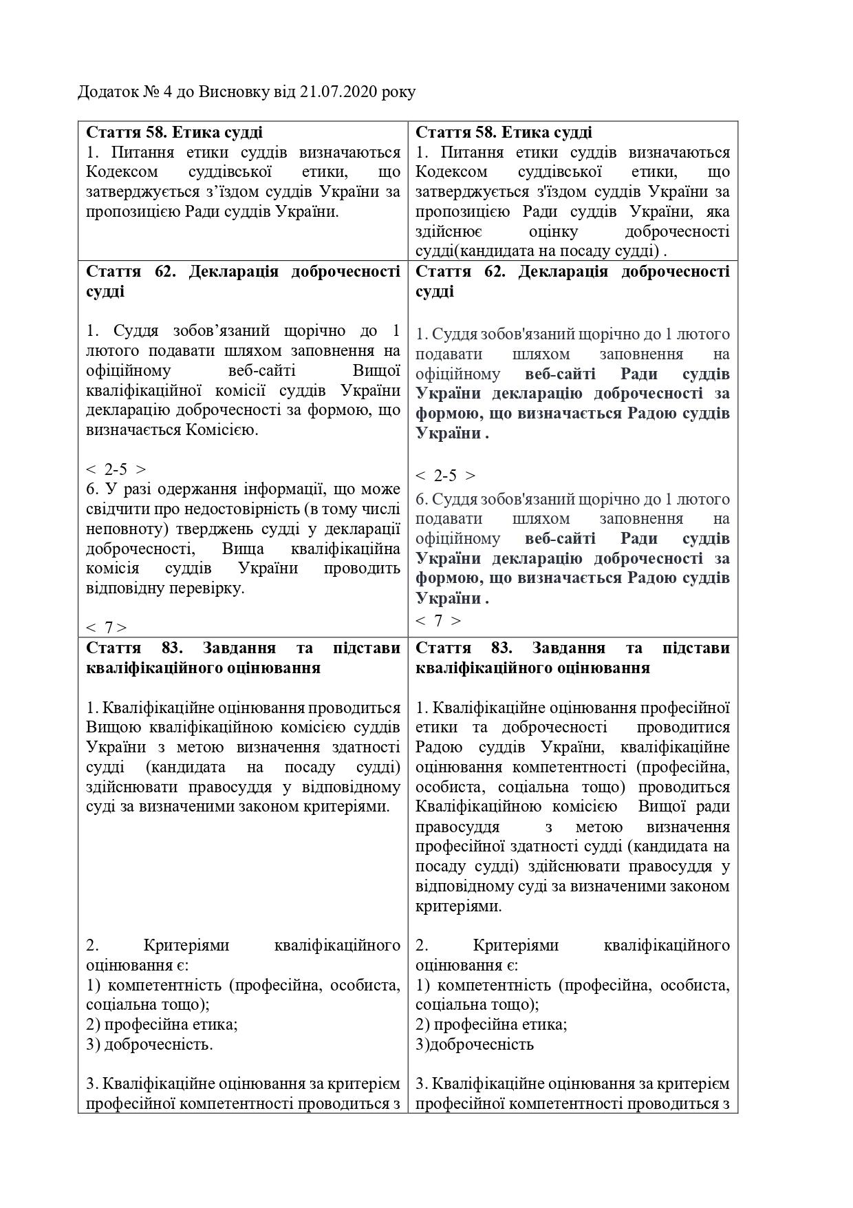 Висновок-АРССУ-щодо-№ 3534-21.07.2020_page-0029