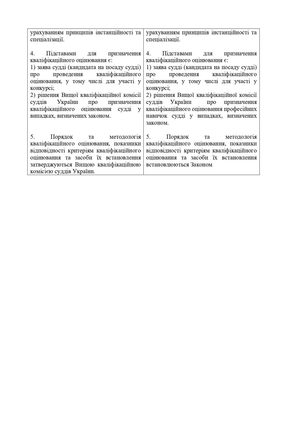 Висновок-АРССУ-щодо-№ 3534-21.07.2020_page-0030